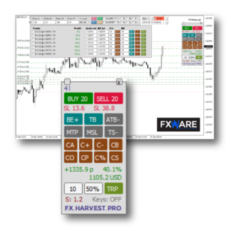 FX Harvest PRO - transaction panel for mt4/mt5  in Forex Advertisements_Artboard-1-product-324x324