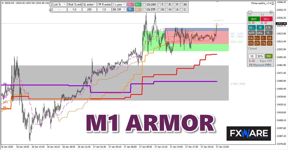 M1 Armor